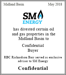 SM Energy has divested certain oil and gas properties in the Midland Basin to Confidential Buyer - Confidential